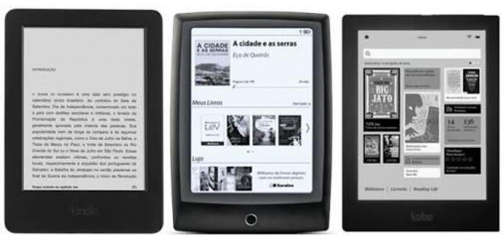 [Comparações entre Kindle, Kobo e Lev]