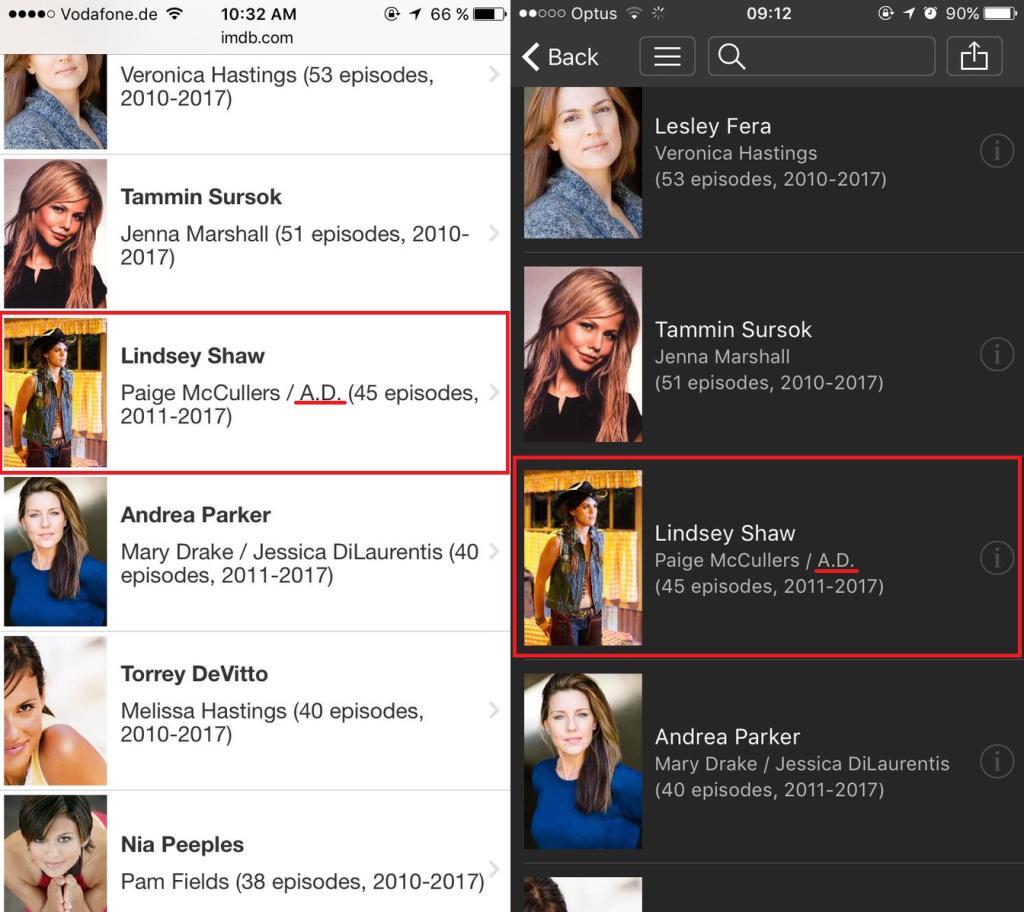 """Site IMDb pode ter dado o maior spoiler de """"Pretty Little Liars"""" de todos os tempos"""